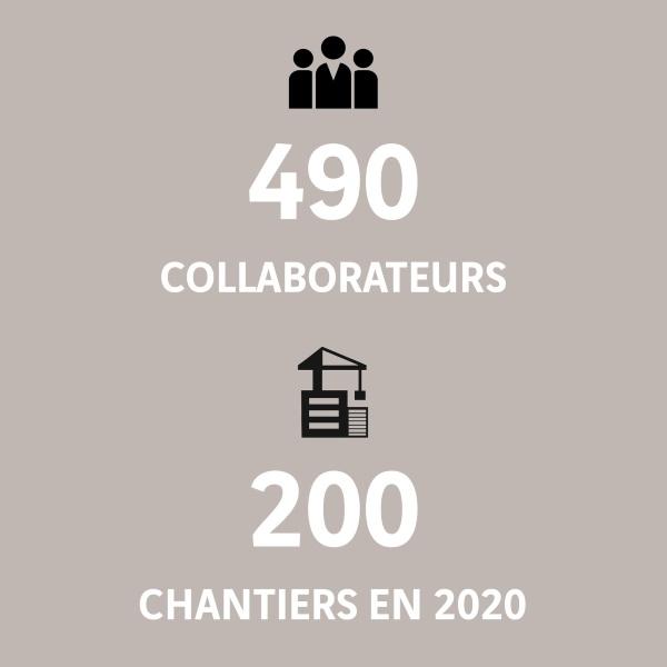 490 collaborateurs-200 chantiers